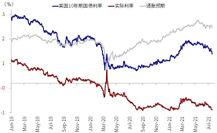 中金:引发海外市场大跌的变种疫情有多严峻?  疫情 美债 第1张