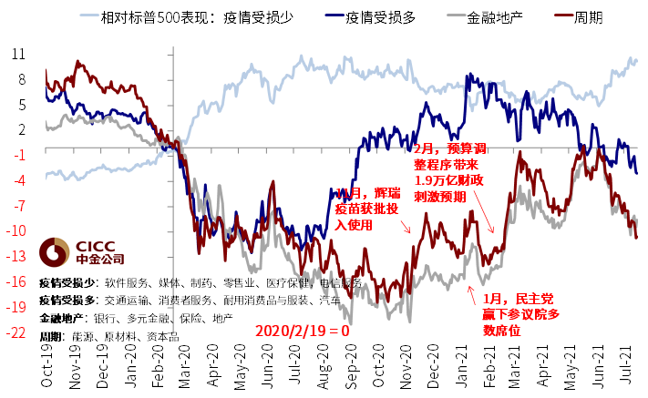 中金:引发海外市场大跌的变种疫情有多严峻?  疫情 美债 第4张