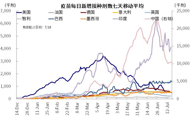 中金:引发海外市场大跌的变种疫情有多严峻?  疫情 美债 第14张