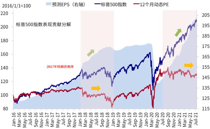 中金:引发海外市场大跌的变种疫情有多严峻?  疫情 美债 第16张