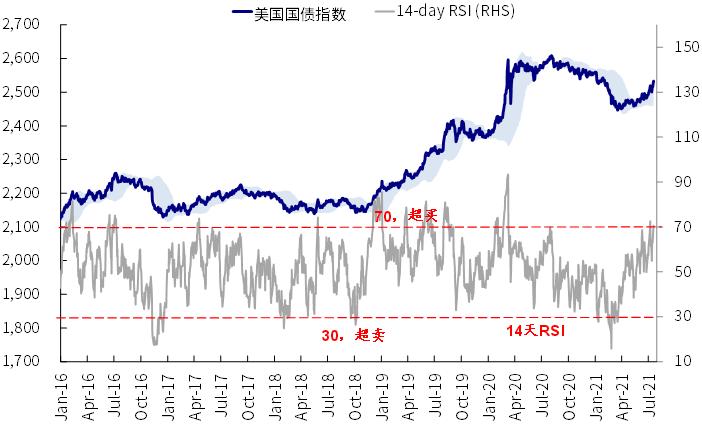 中金:引发海外市场大跌的变种疫情有多严峻?  疫情 美债 第3张
