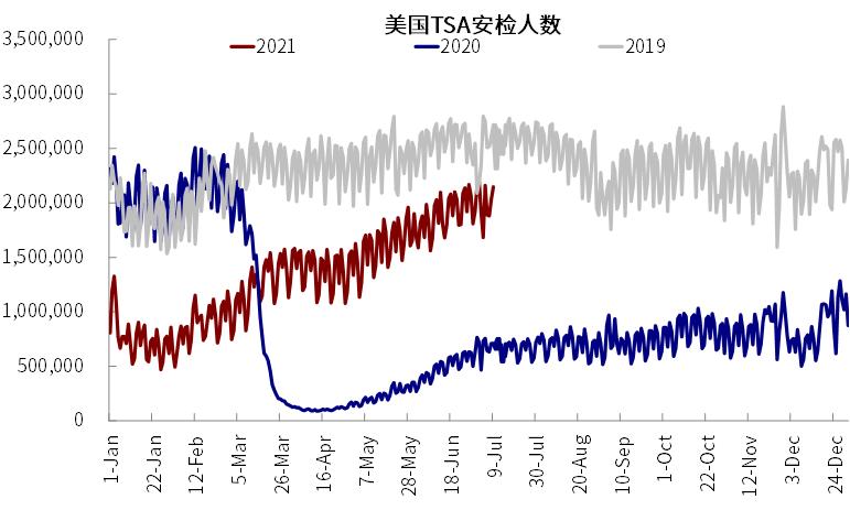 中金:引发海外市场大跌的变种疫情有多严峻?  疫情 美债 第10张