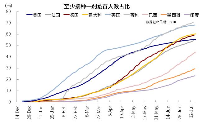 中金:引发海外市场大跌的变种疫情有多严峻?  疫情 美债 第13张