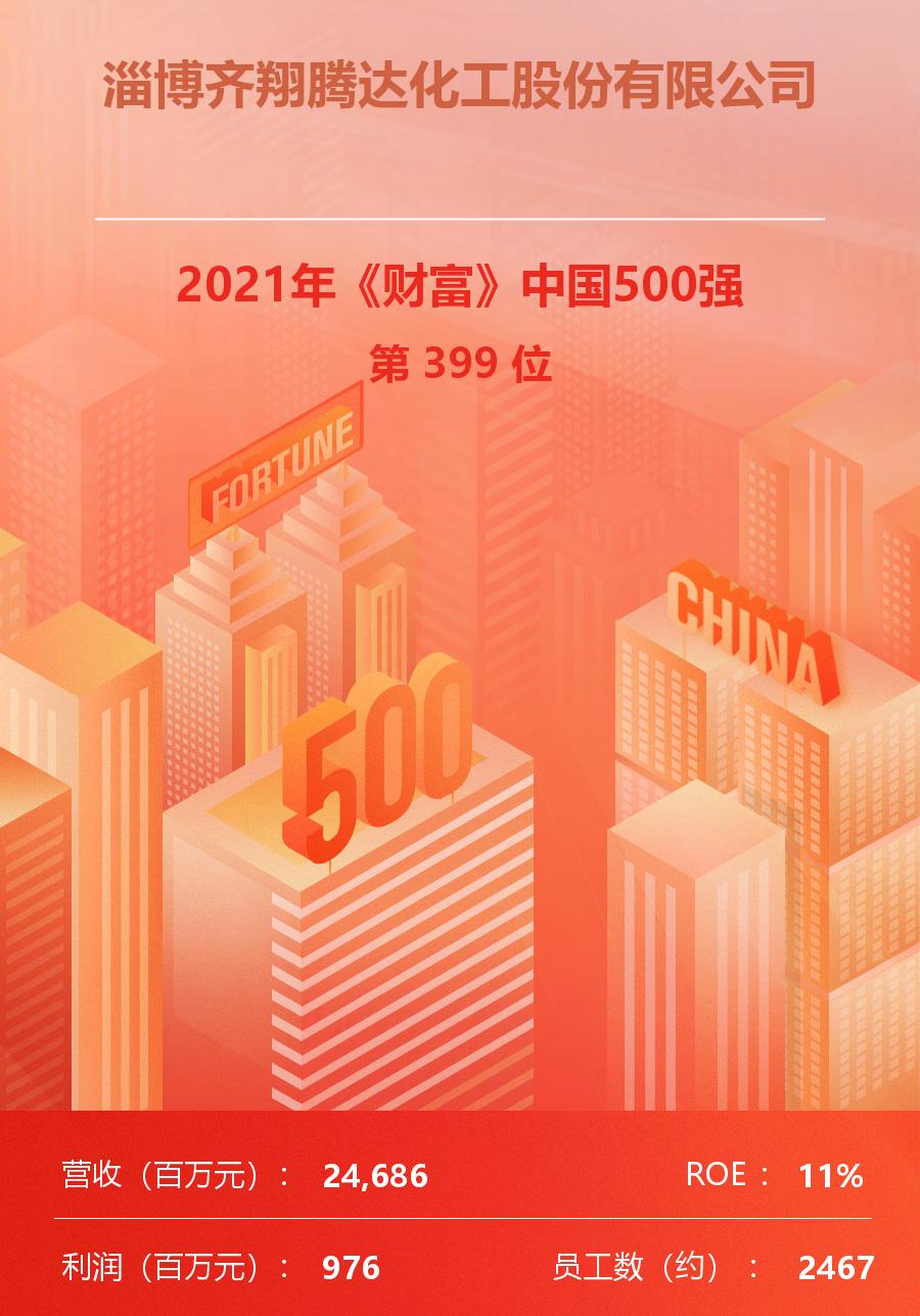 雪松旗下齐翔腾达上榜《财产》中国500强399位  齐翔腾达 雪松控股 财富 第2张