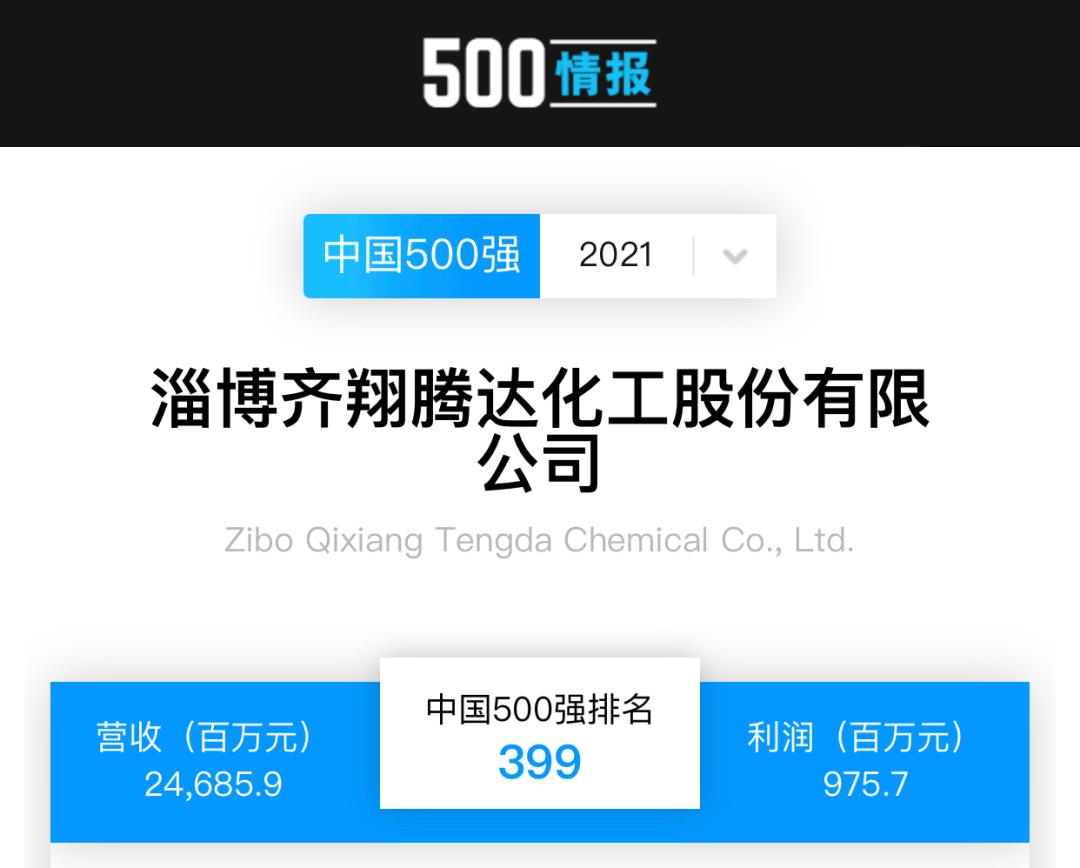 雪松旗下齐翔腾达上榜《财产》中国500强399位  齐翔腾达 雪松控股 财富 第1张