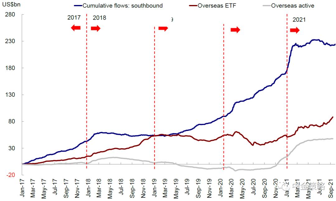 中金港股策略:政策预期进一步强化插图5