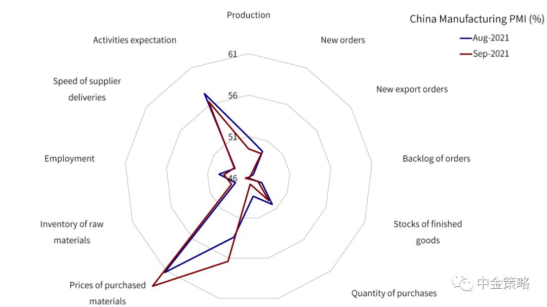 中金港股策略:政策预期进一步强化插图3