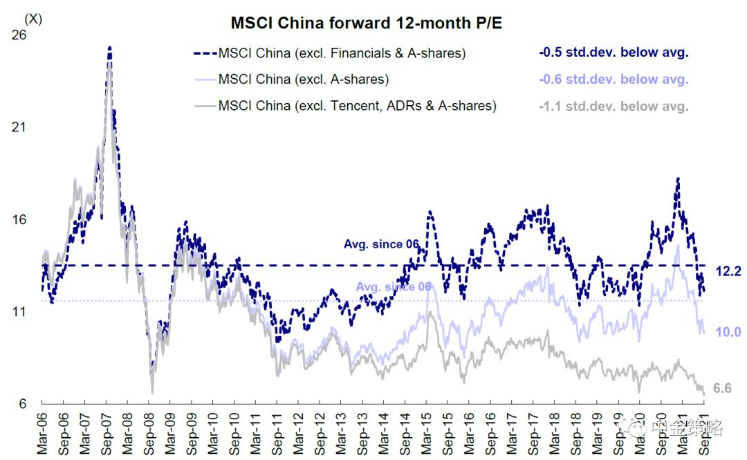 中金港股策略:政策预期进一步强化插图1