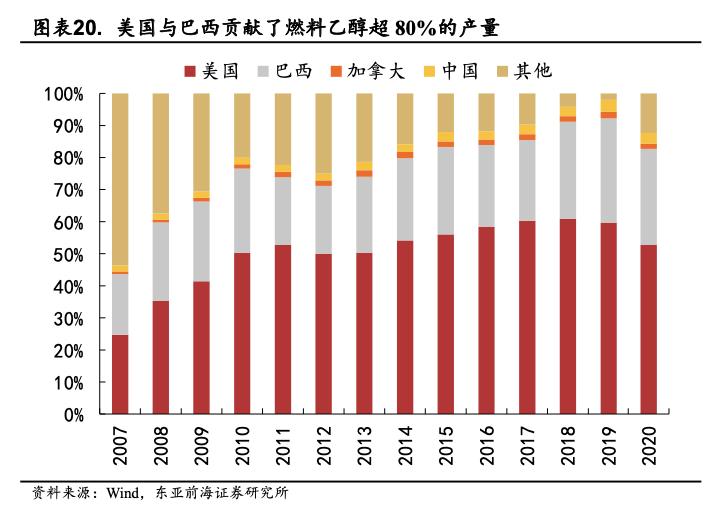 东亚前海策略:四季度有哪些细分子行业值得关注插图14