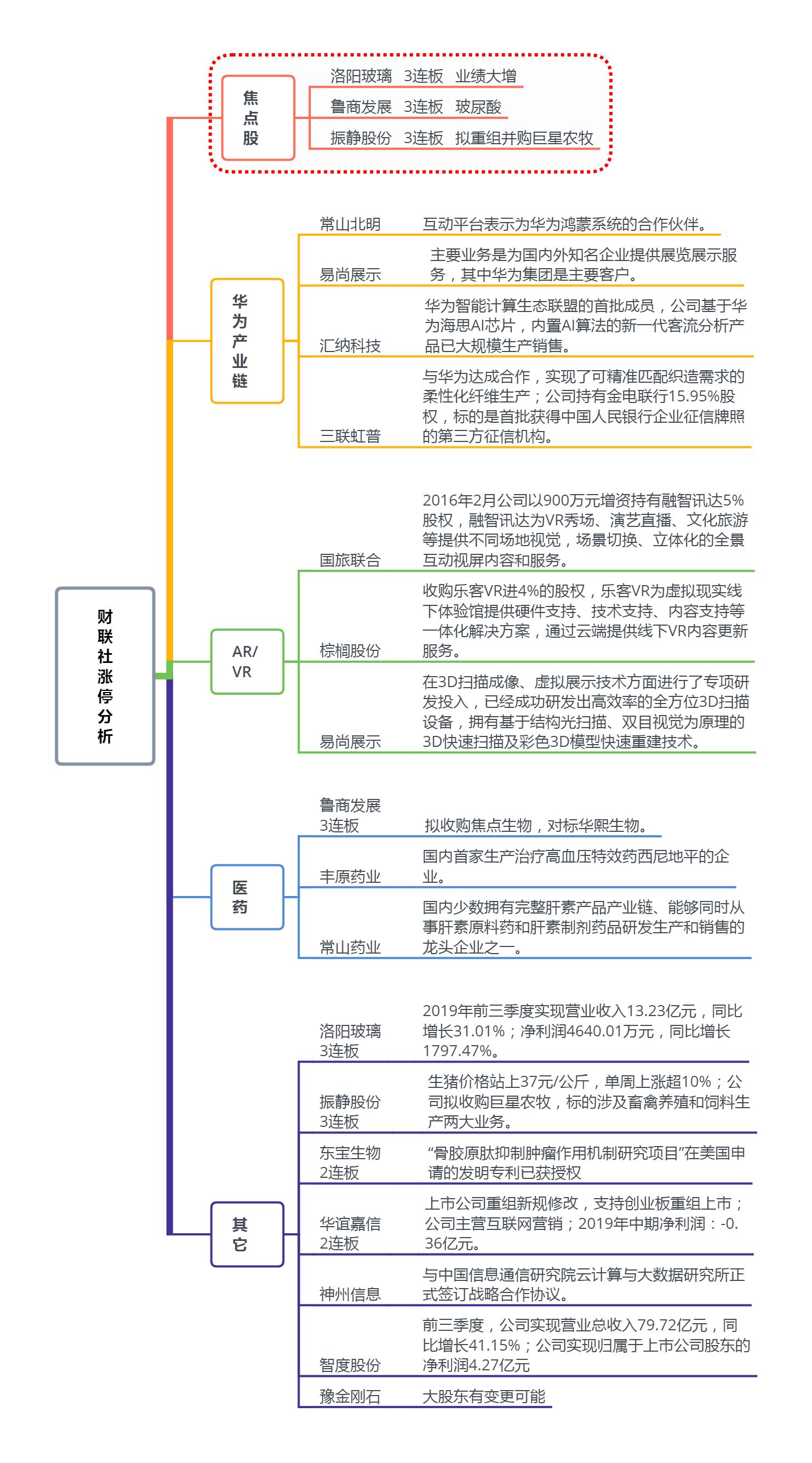 【财联社午报】两市结构性分化 量能低迷反弹受抑