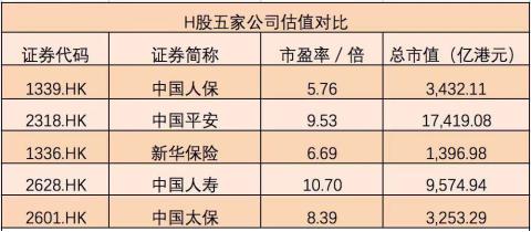 中国人保史上二次跌停 明年解禁仍有一定压力