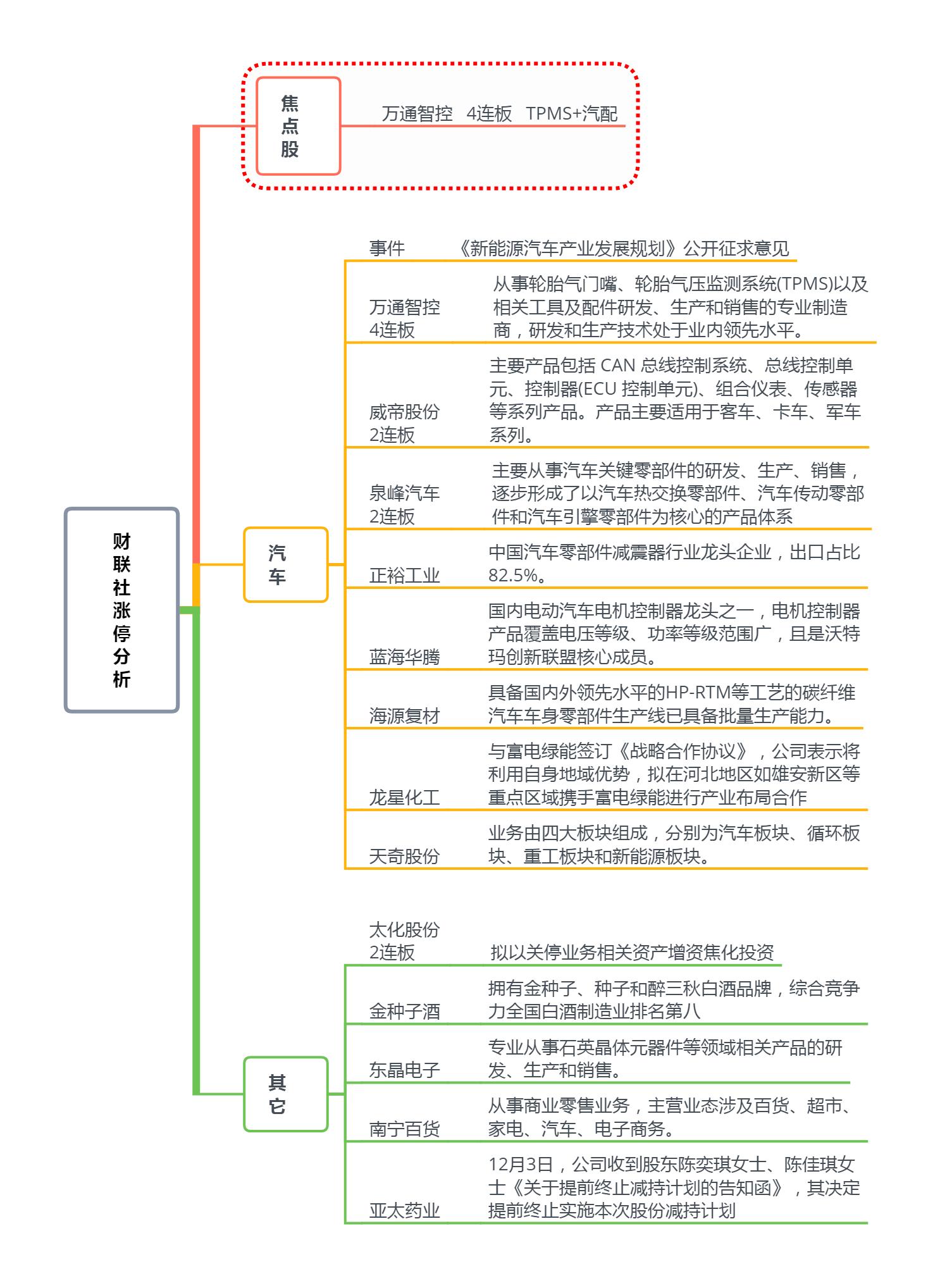 【财联社午报】资金接力情绪不高 指数冲高回落
