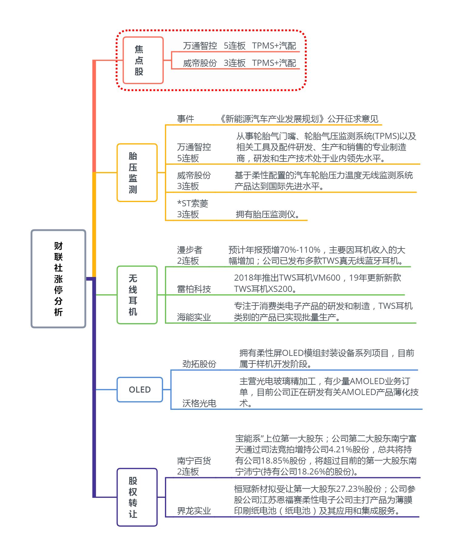 【财联社午报】科技股表现活跃 创业板指放量涨近1.5%