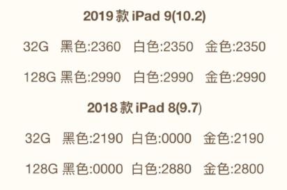 """市场太难了!苹果iPad降价500元 """"降维打击""""华为"""