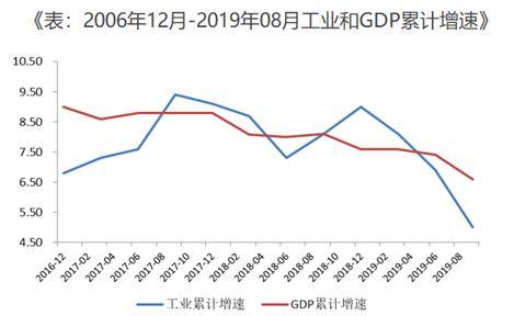 """什么催生了2019年""""现象级""""深圳楼市?"""