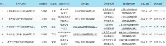 科创板早报|特斯拉上海工厂登新闻联播 年底实现100%零配件国产化率 股价再创新高