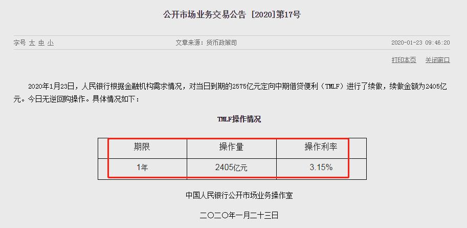 央行节前发红包:缩量续做2405亿元TMLF 利率保持不变