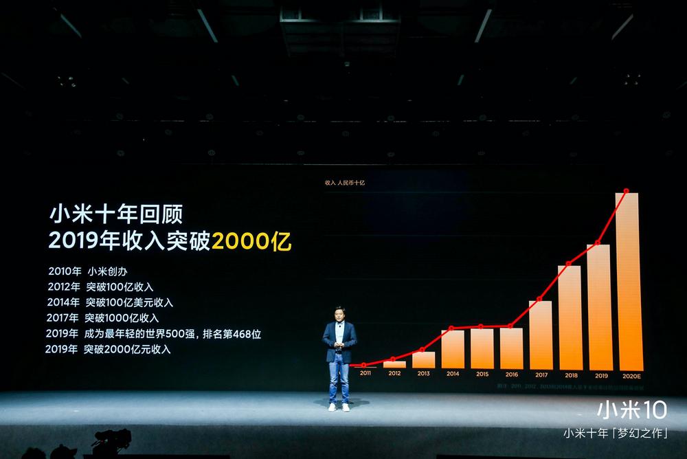小米正式发布新旗舰小米10 起售价3999元