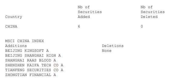 MSCI最新季度调整名单来了!新增和剔除个股一览