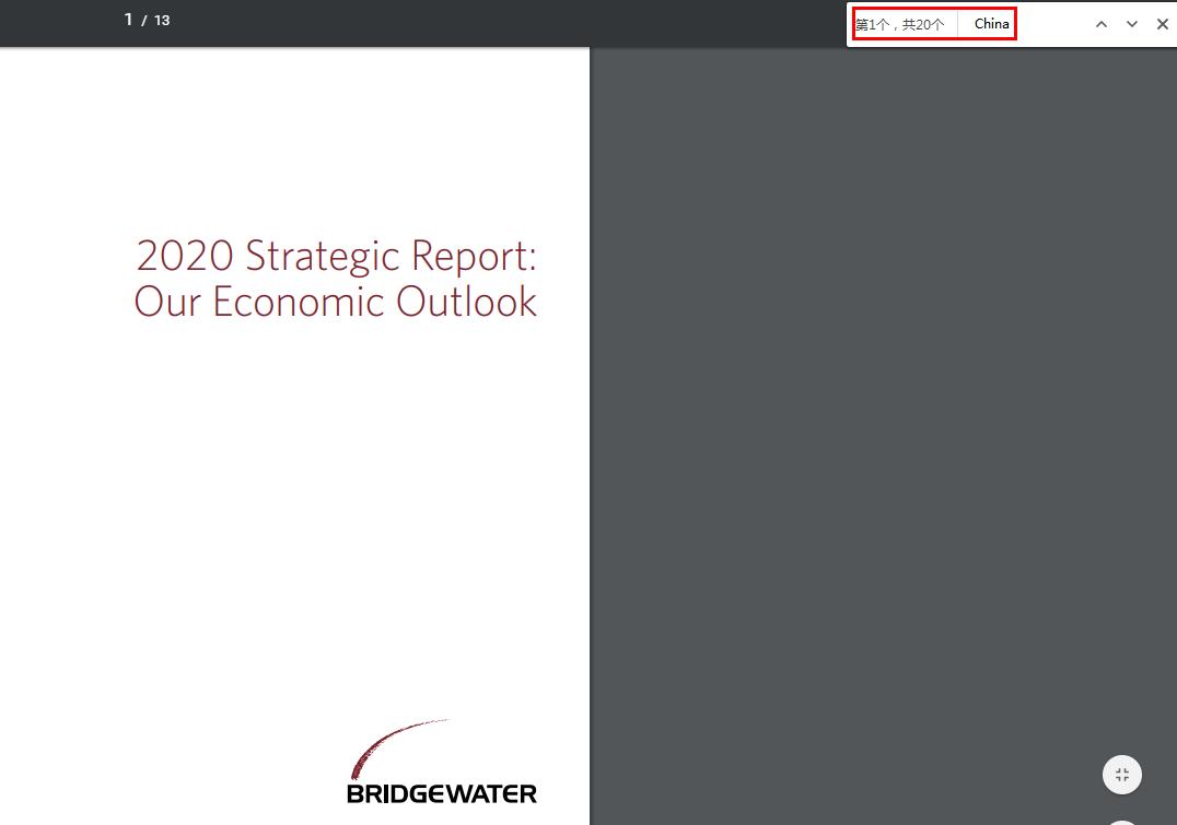 桥水喊话:坚定看好中国 年度策略报告20次提中国