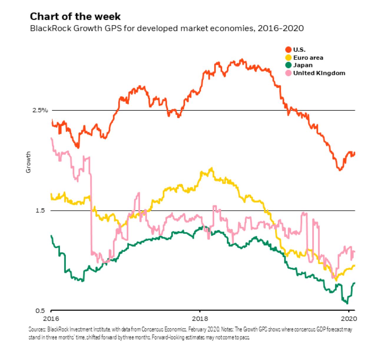 """贝莱德:疫情对全球经济影响尚未可知 构建投资组合应具""""弹性"""""""