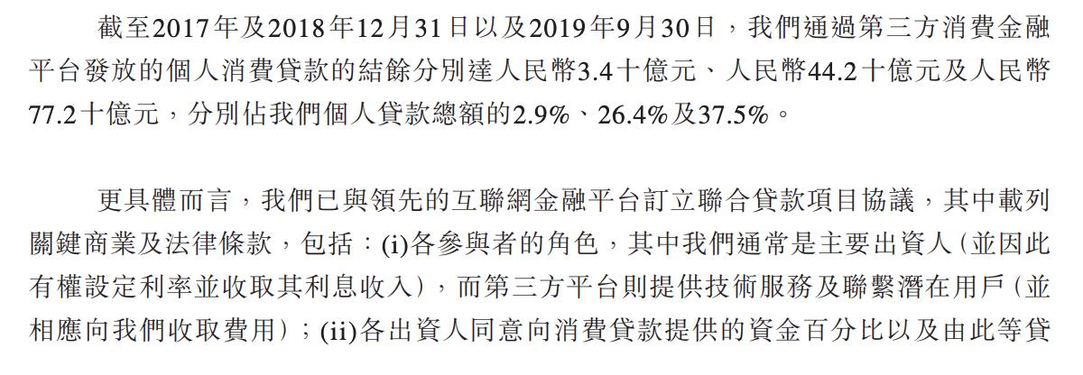 渤海银行港交所递交招股书 第三方平台消费贷款爆发式增长