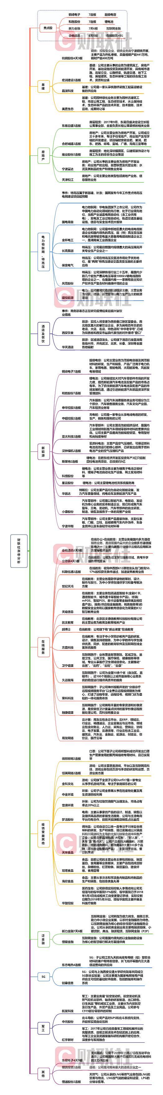 【财联社午报】三大指数震荡走高  科技内部分化严重