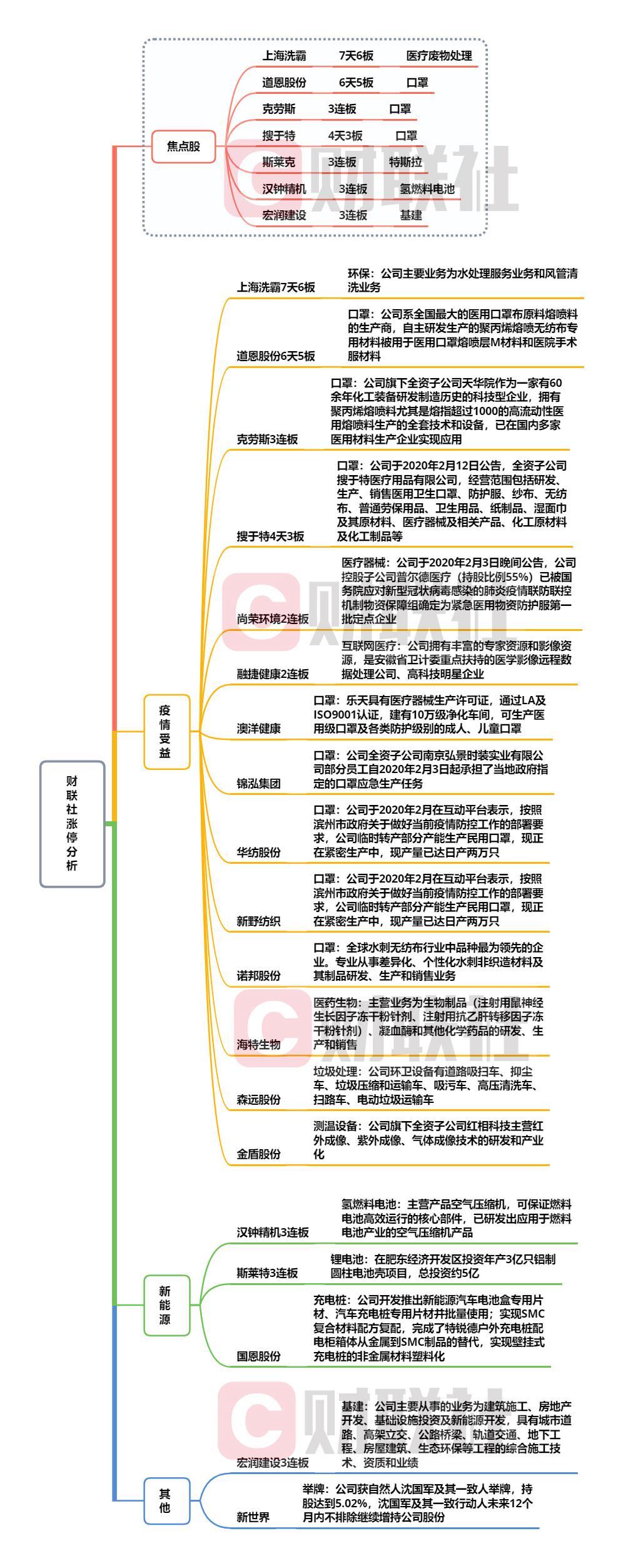 【财联社午报】创业板指跌超5%  科技股延续弱势