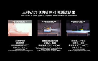 """比亚迪""""刀片电池""""已进入量产   多家新能源车品牌抛来合作橄榄枝"""