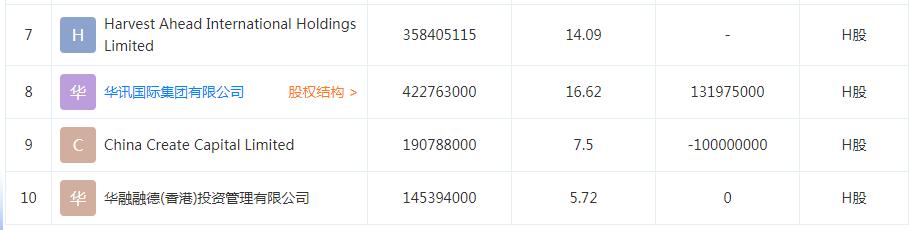甘肃银行股价跌破1港元:H股股东质押股权被强制出售