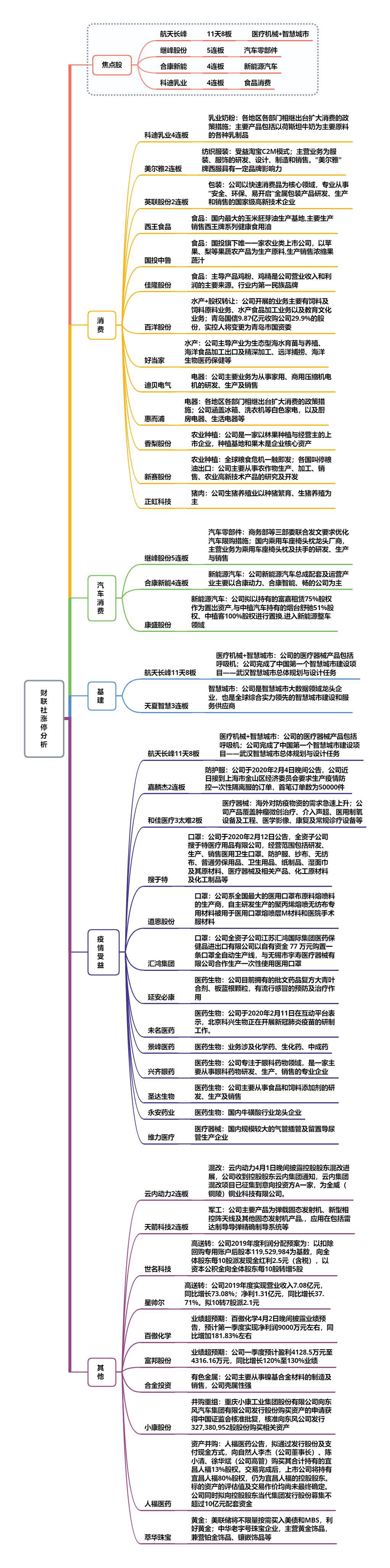 【财联社午报】三大指数窄幅震荡 避险板块领涨