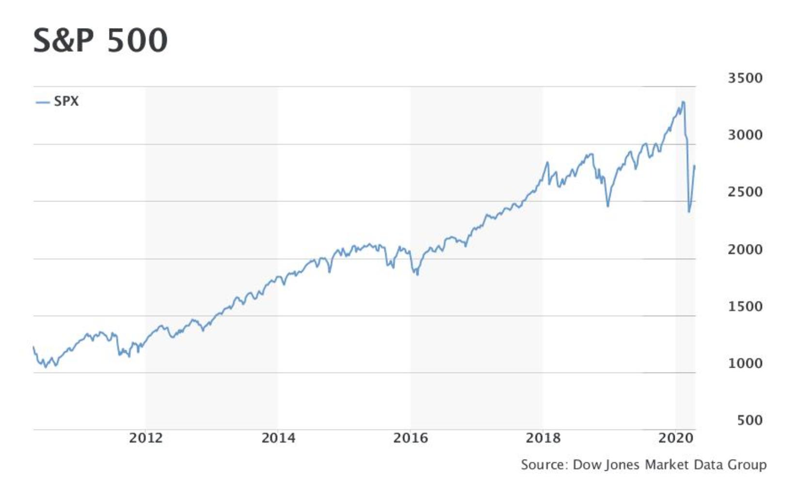 美国知名基金经理:股市近日反弹或预示着暴跌将接踵而来