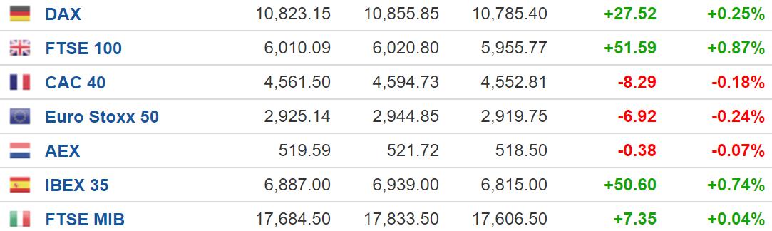 """美股盘前:谷歌预计""""最坏时刻""""已经过去,波音一季度亏损6.41亿美元"""