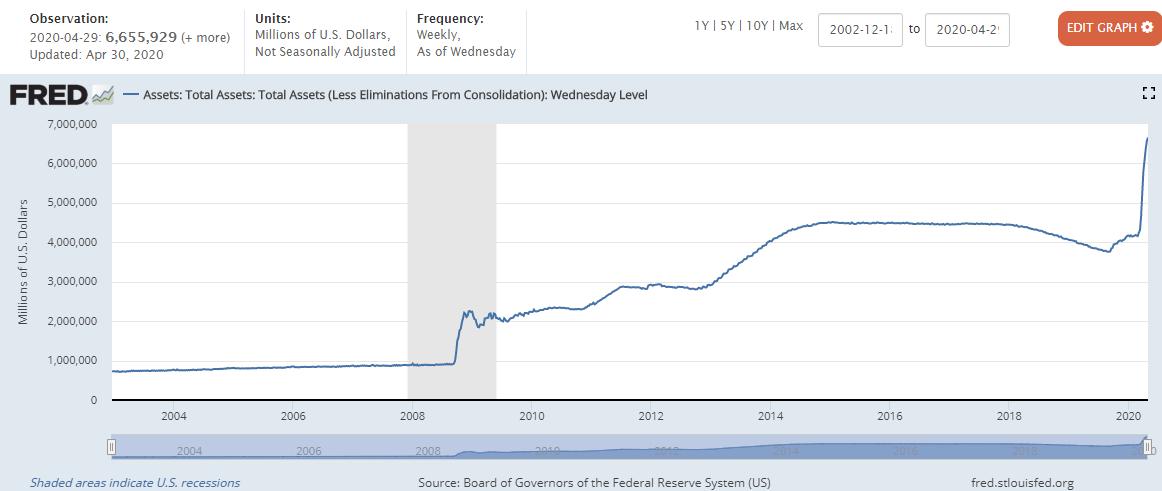 美联储最近撒钱最终都流向了哪里?超储、现金和财政部