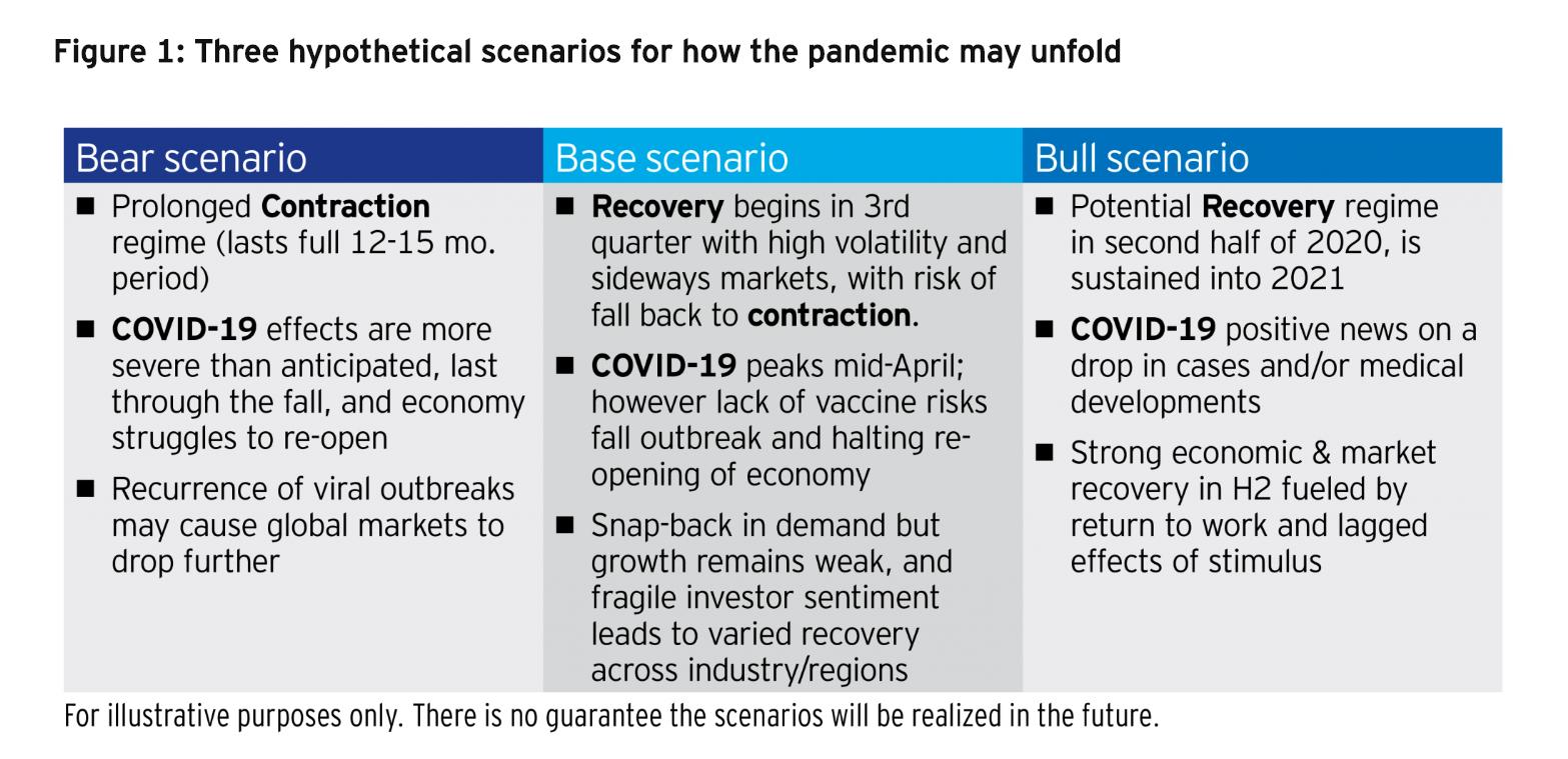 国际资管巨头景顺:全球经济将继续收缩 高波动性下仍偏好防御