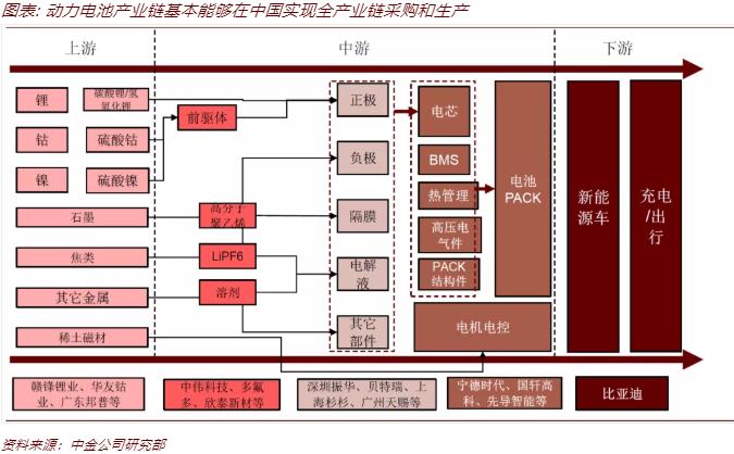 外资企业出逃?企业家更看好中国:特斯拉拟加大投资 高通期待中国5G进展