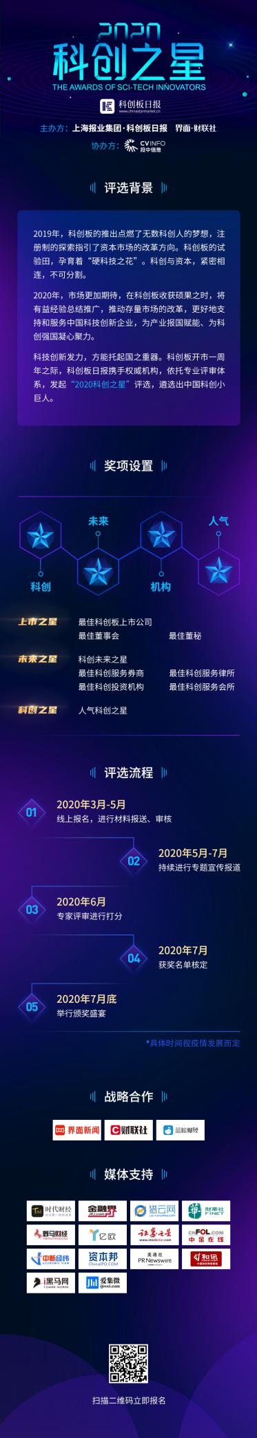 """【天狼50股票分析软件】期待与您相遇!2020""""科创之星""""评选火热报名中"""