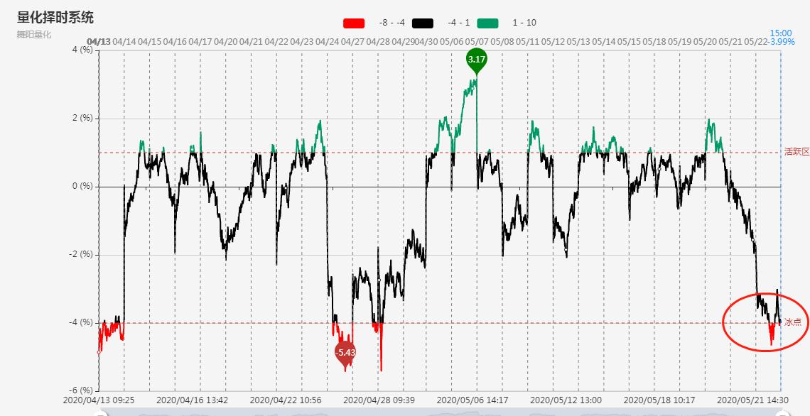 指数缩量下跌,市场出现一条暗线多股涨停