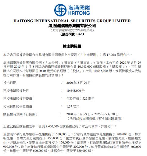 海通国际再实施股权激励,行政总裁林涌获赠90万份最多,5年授予全部市值近8000万港元