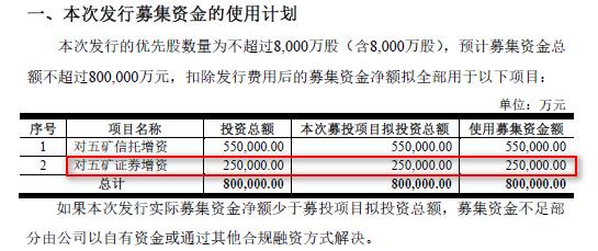 五矿资本砸钱80亿!五矿证券获增资25亿,五矿信托55亿,两大因素促成大股东增资