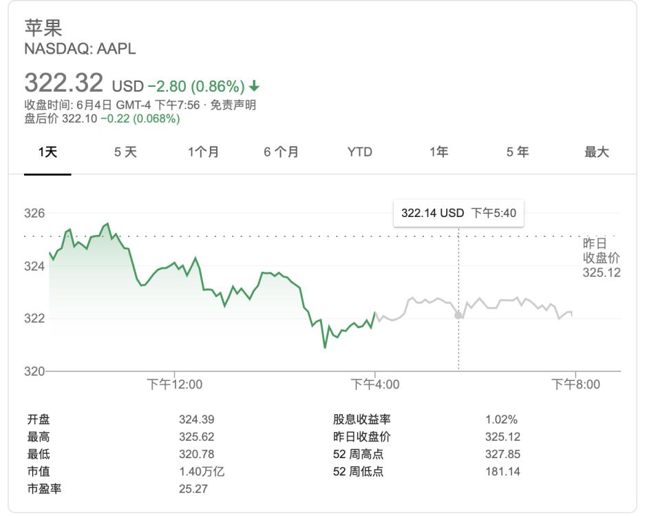 【2011中报预增股票】小摩:不要小看Apple TV+ 到2025年订户将突破1亿