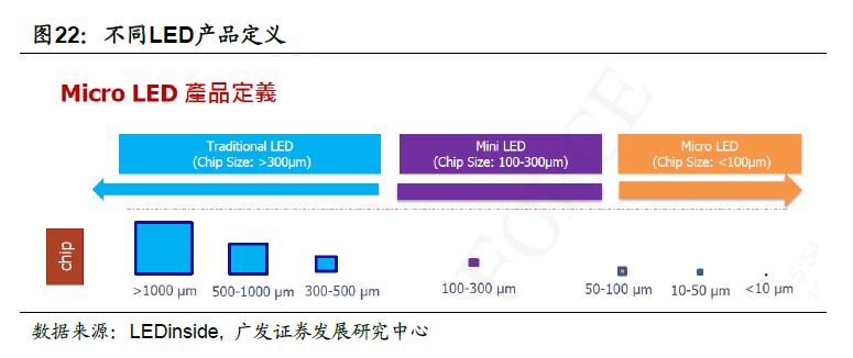 苹果产业链逻辑再起航:618爆卖 Mini LED概念水涨船高