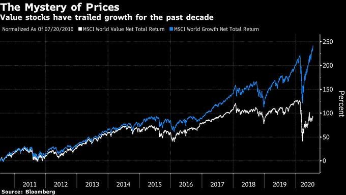 贝莱德:股票估值成谜 投资者可转向另类数据