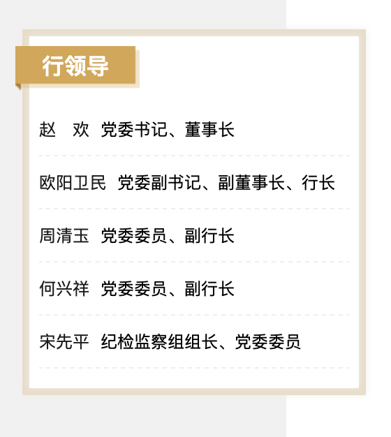 重磅|国开行迎来新任副行长!央行新闻发言人周学东已走马上任