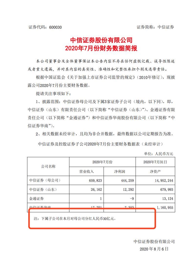 7月券商业绩迎高光时刻!东方证券净利增速大涨43倍