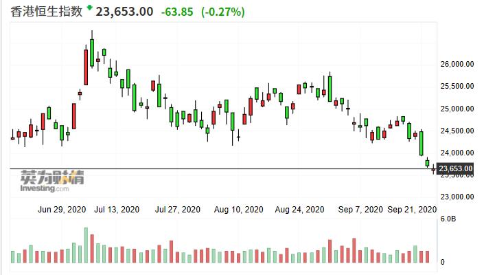 亚市资讯播报:多重利好助美元创八周新高 现货白银一度大跌5%