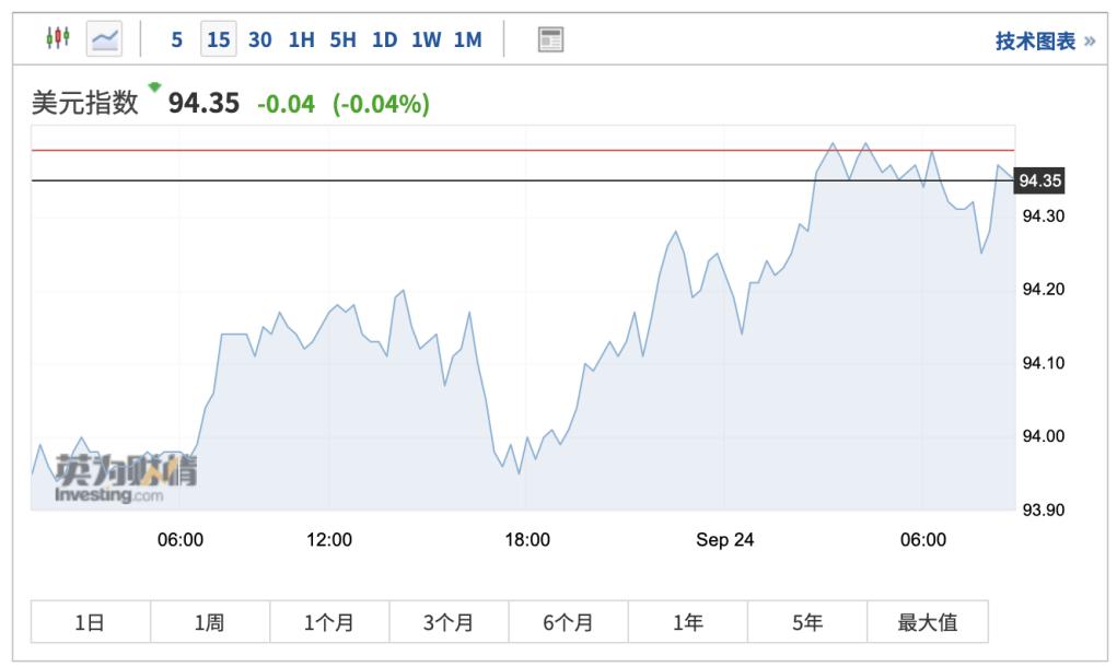 前大摩首席再发美元崩盘预警 称经济二次衰退可能性超50%