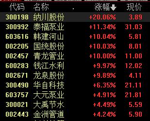 郑州突发暴雨 哪些上市公司受影响?最新回应来了  郑州交通 郑州高铁 暴雨 民用航空 第1张