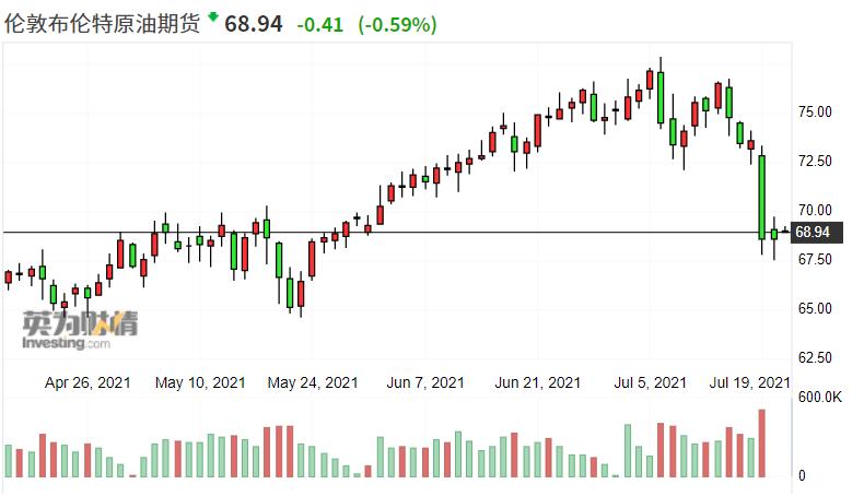 """摩根大通:""""极度脱节""""的能源股近日有望大发作 上涨空间40%  摩根大通 美股 股票 投资 能源 布伦特原油 第4张"""