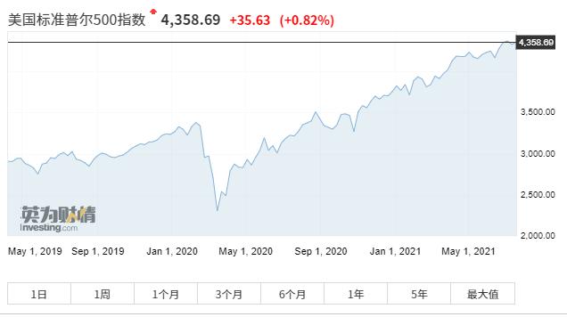 资产价格泡沫会幻灭吗?全球出名经济学家给出概念  经济 第1张